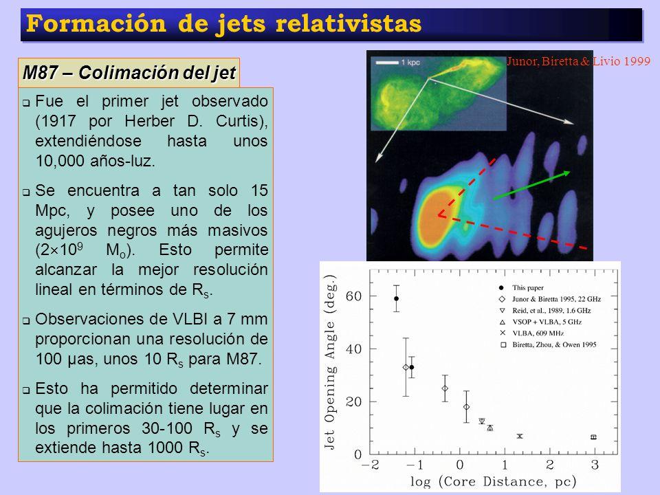 Formación de jets relativistas M87 – Colimación del jet Fue el primer jet observado (1917 por Herber D. Curtis), extendiéndose hasta unos 10,000 años-