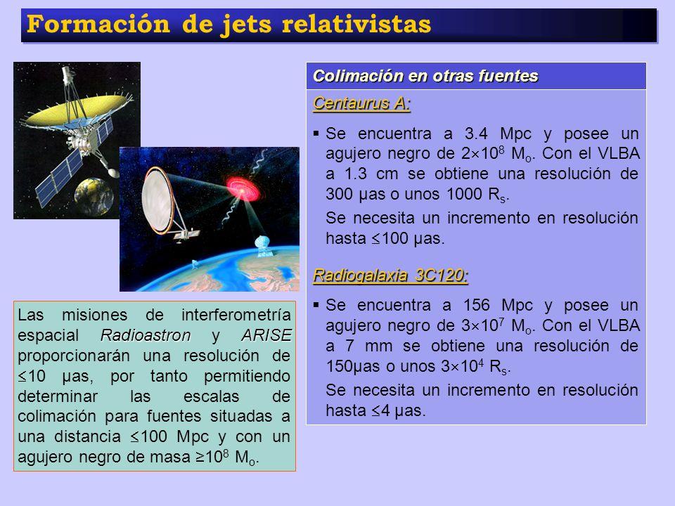 Formación de jets relativistas Colimación en otras fuentes Centaurus A: Se encuentra a 3.4 Mpc y posee un agujero negro de 2 10 8 M o. Con el VLBA a 1
