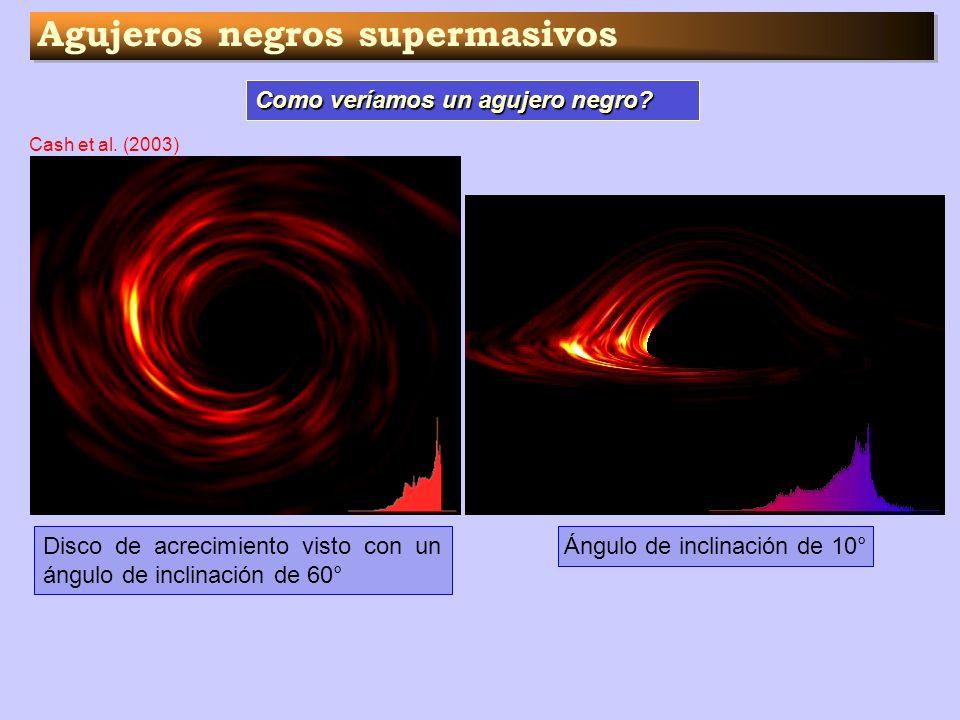 Agujeros negros supermasivos Como veríamos un agujero negro? Disco de acrecimiento visto con un ángulo de inclinación de 60° Ángulo de inclinación de
