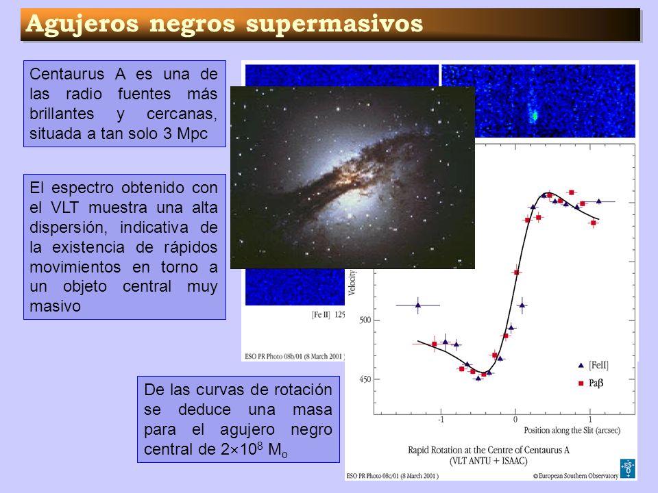 Agujeros negros supermasivos Centaurus A es una de las radio fuentes más brillantes y cercanas, situada a tan solo 3 Mpc El espectro obtenido con el V