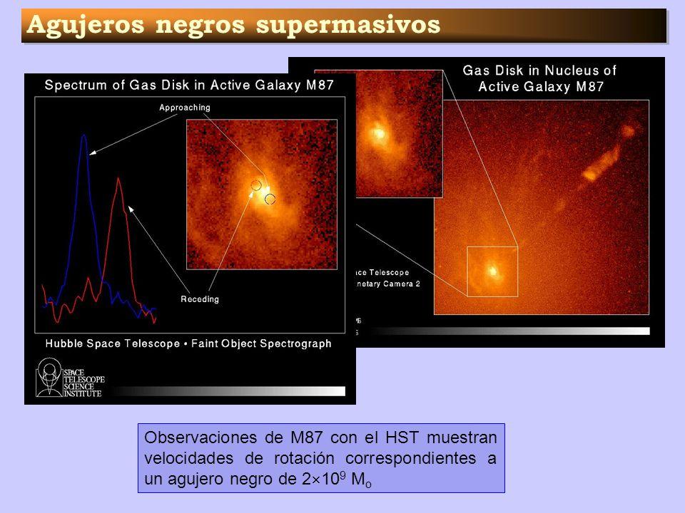 Agujeros negros supermasivos Observaciones de M87 con el HST muestran velocidades de rotación correspondientes a un agujero negro de 2 10 9 M o