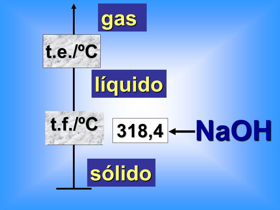 t.e./ºC t.f./ºC sólido gas líquido NaOH 318,4