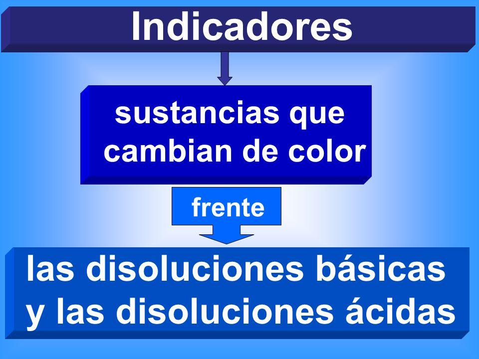 Indicadores sustancias que cambian de color las disoluciones básicas y las disoluciones ácidas frente