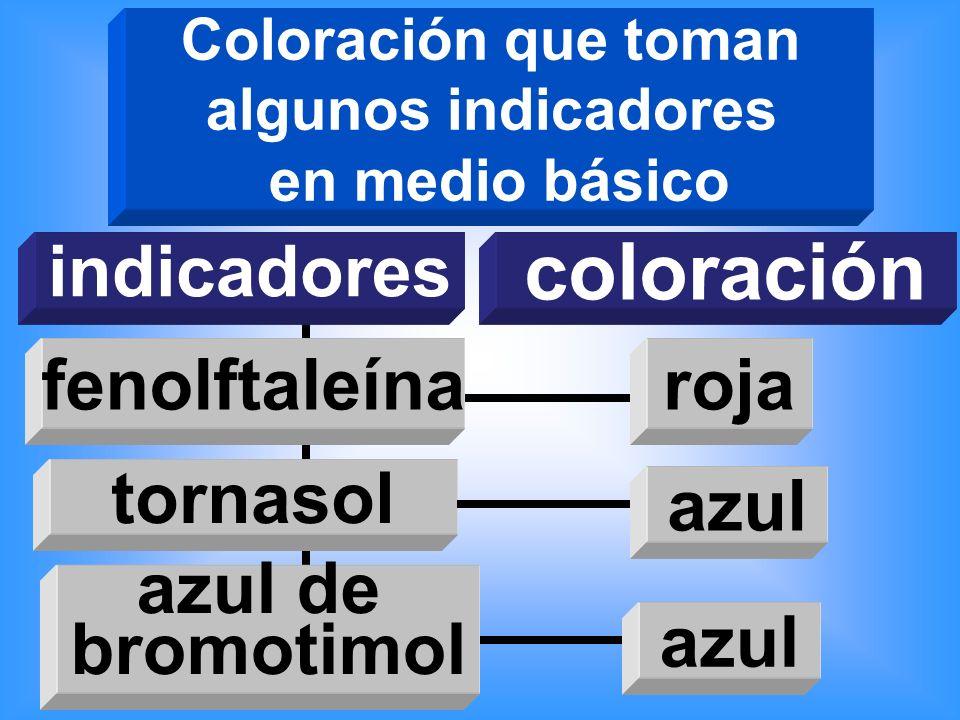 tornasol indicadores fenolftaleína Coloración que toman algunos indicadores en medio básico azul de bromotimol coloración roja azul azul