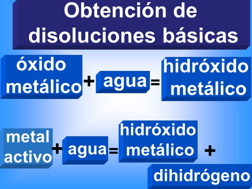 Obtención de disoluciones básicas óxido metálico metal activo + agua = hidróxido metálico + agua = hidróxido metálico + dihidrógeno