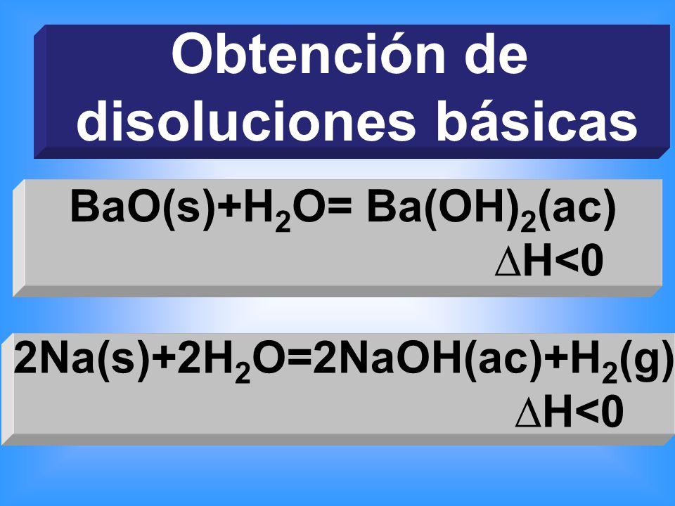 Obtención de disoluciones básicas BaO(s)+H 2 O= Ba(OH) 2 (ac) H<0 2Na(s)+2H 2 O=2NaOH(ac)+H 2 (g) H<0