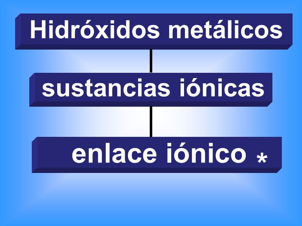 Hidróxidos metálicos sustancias iónicas enlace iónico *