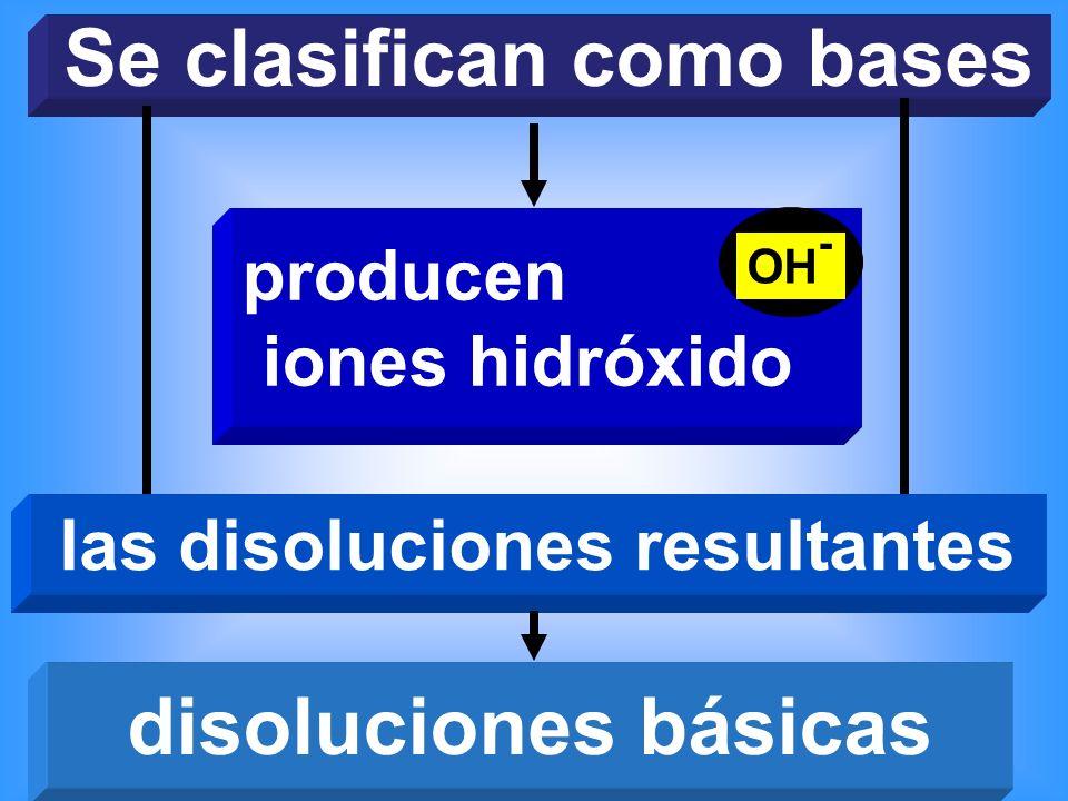 Se clasifican como bases producen iones hidróxido las disoluciones resultantes disoluciones básicas OH -