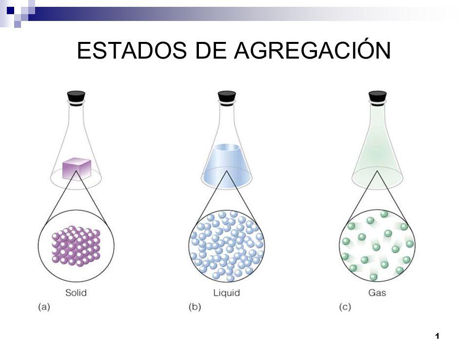 ESTADOS DE AGREGACIÓN 1