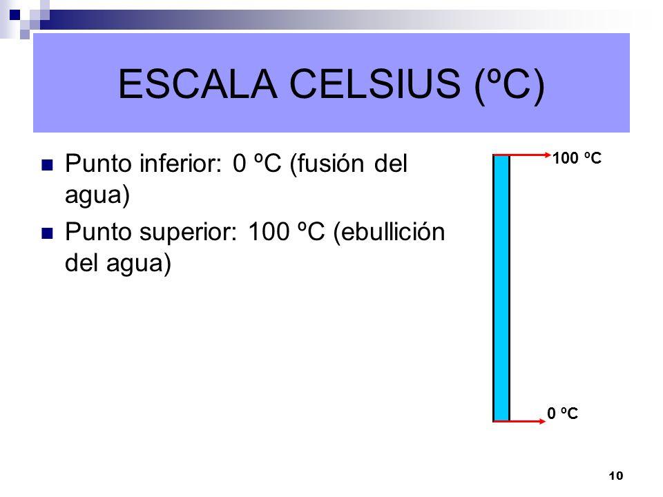 10 ESCALA CELSIUS (ºC) Punto inferior: 0 ºC (fusión del agua) Punto superior: 100 ºC (ebullición del agua) 100 ºC 0 ºC