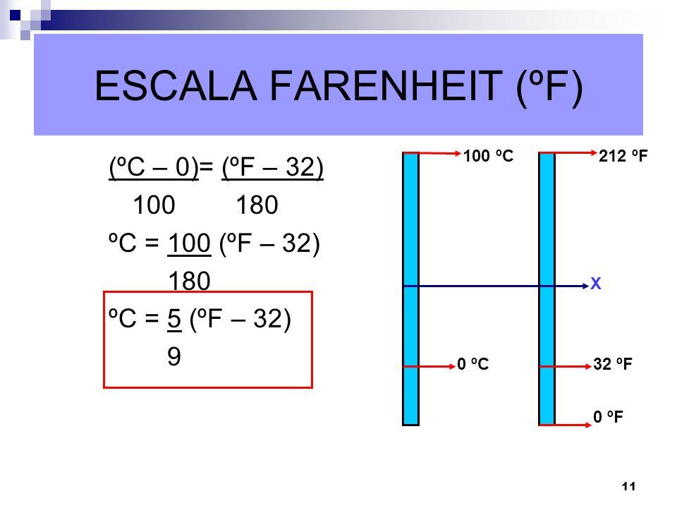 11 ESCALA FARENHEIT (ºF) (ºC – 0)= (ºF – 32) 100 180 ºC = 100 (ºF – 32) 180 ºC = 5 (ºF – 32) 9 212 ºF 0 ºF 32 ºF 100 ºC 0 ºC X
