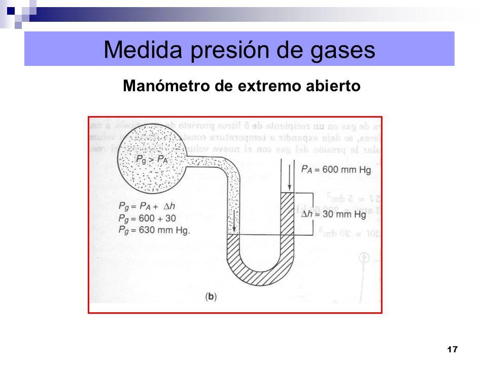 17 Medida presión de gases Manómetro de extremo abierto