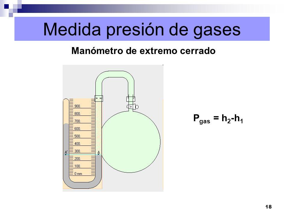 18 Medida presión de gases Manómetro de extremo cerrado P gas = h 2 -h 1