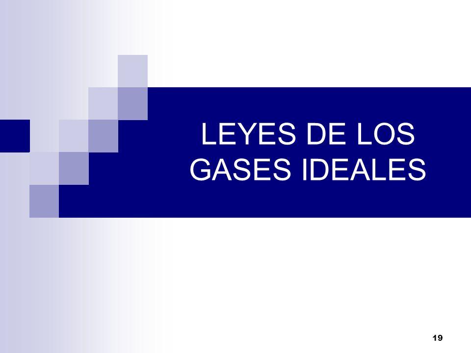 19 LEYES DE LOS GASES IDEALES