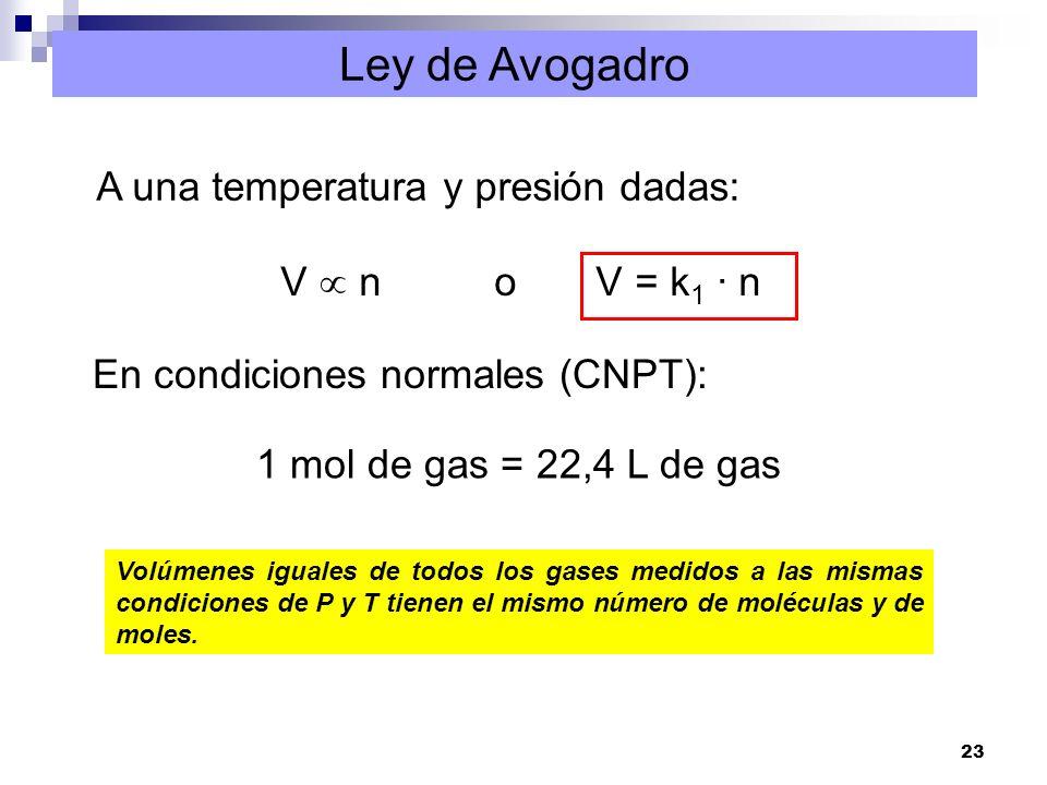 23 Ley de Avogadro V n o V = k 1 · n En condiciones normales (CNPT): 1 mol de gas = 22,4 L de gas A una temperatura y presión dadas: Volúmenes iguales