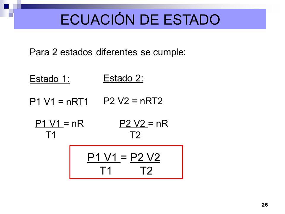 26 ECUACIÓN DE ESTADO P1 V1 = P2 V2 T1 T2 Para 2 estados diferentes se cumple: Estado 1: P1 V1 = nRT1 Estado 2: P2 V2 = nRT2 P1 V1 = nR T1 P2 V2 = nR