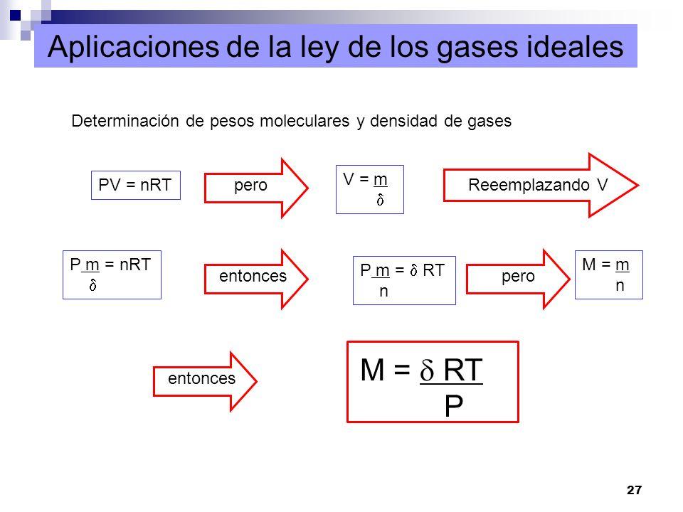 27 Aplicaciones de la ley de los gases ideales Determinación de pesos moleculares y densidad de gases PV = nRT V = m P m = nRT peroReeemplazando V P m