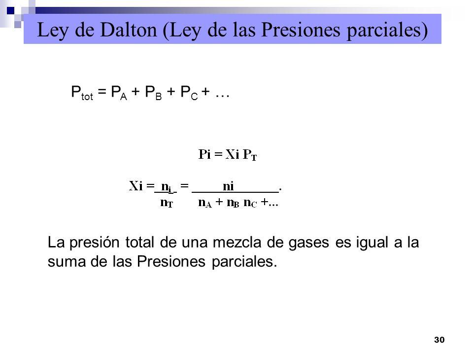 30 Ley de Dalton (Ley de las Presiones parciales) P tot = P A + P B + P C + … La presión total de una mezcla de gases es igual a la suma de las Presio