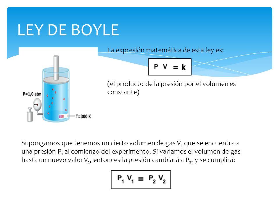 LEY DE BOYLE La expresión matemática de esta ley es: (el producto de la presión por el volumen es constante) Supongamos que tenemos un cierto volumen de gas V 1 que se encuentra a una presión P 1 al comienzo del experimento.