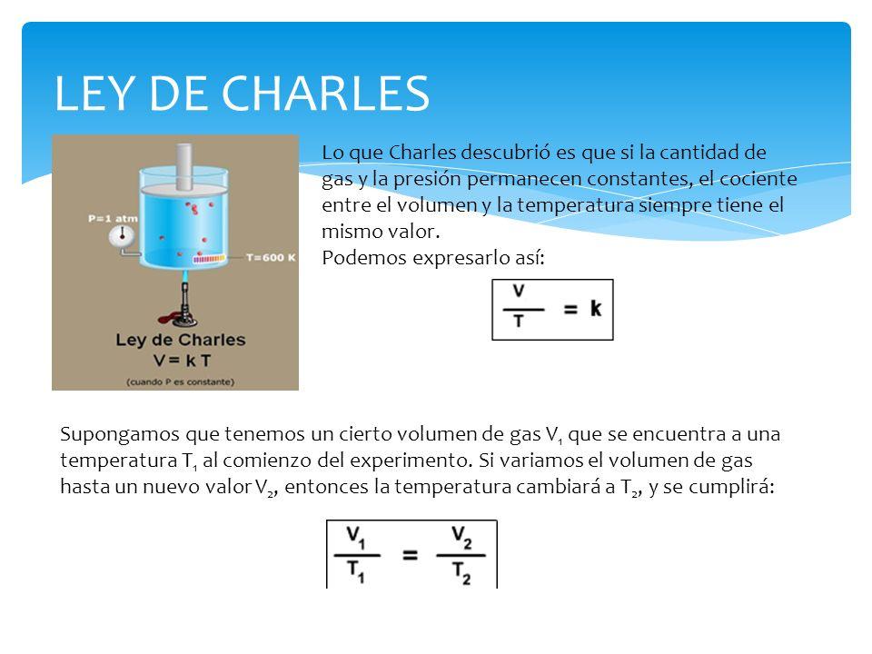 LEY DE CHARLES Lo que Charles descubrió es que si la cantidad de gas y la presión permanecen constantes, el cociente entre el volumen y la temperatura siempre tiene el mismo valor.