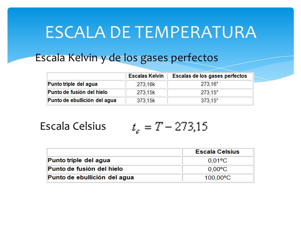 ESCALA DE TEMPERATURA Escala Kelvin y de los gases perfectos Escala Celsius