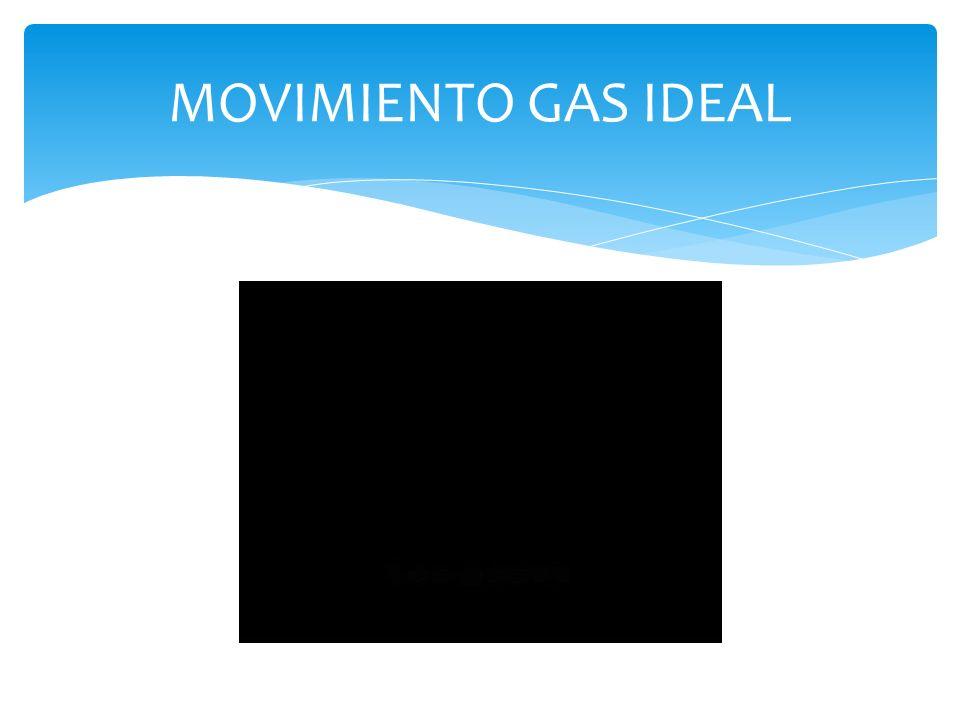 Ejemplo: Sabemos que 3.50 L de un gas contienen 0.875 mol.