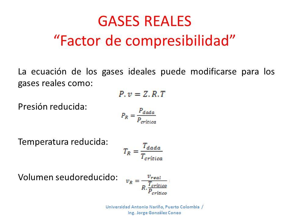 GASES REALES Factor de compresibilidad Universidad Antonio Nariño, Puerto Colombia / Ing. Jorge González Coneo La ecuación de los gases ideales puede