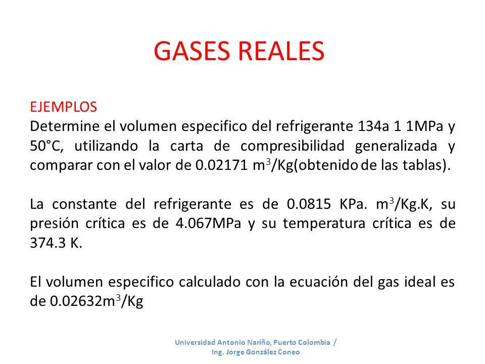 GASES REALES Universidad Antonio Nariño, Puerto Colombia / Ing. Jorge González Coneo EJEMPLOS Determine el volumen especifico del refrigerante 134a 1