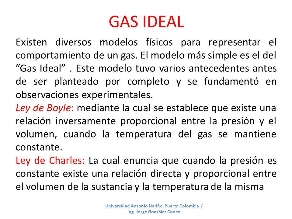 GAS IDEAL Universidad Antonio Nariño, Puerto Colombia / Ing. Jorge González Coneo Existen diversos modelos físicos para representar el comportamiento