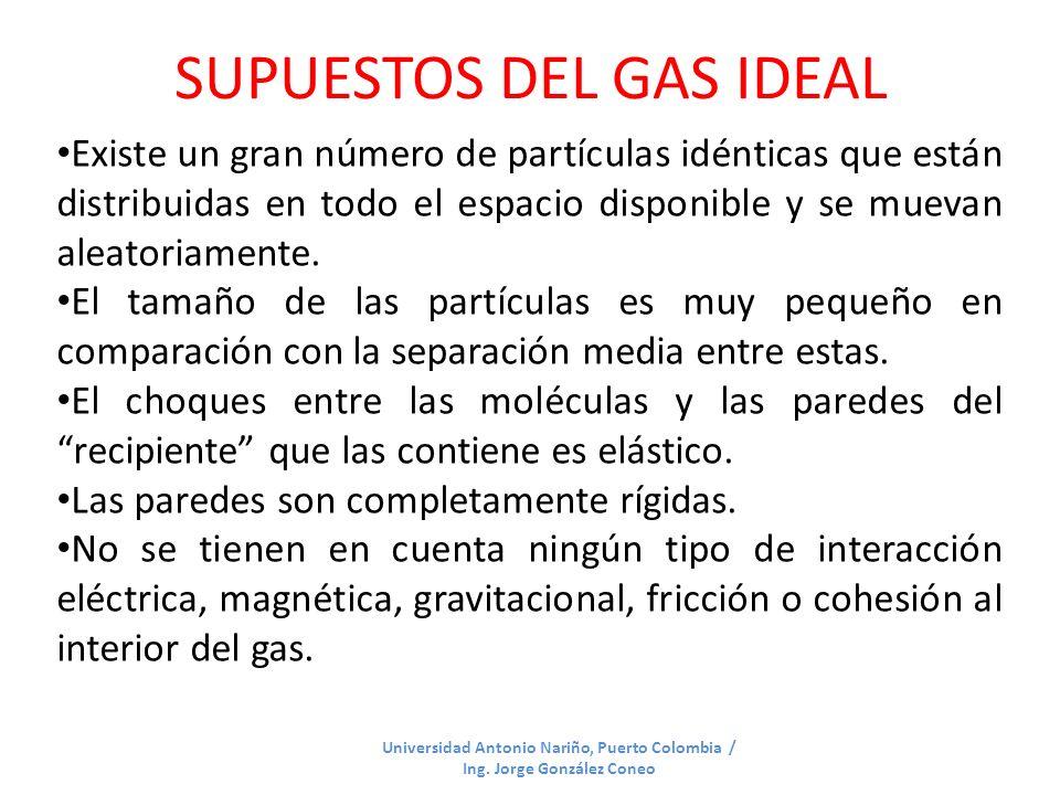 SUPUESTOS DEL GAS IDEAL Universidad Antonio Nariño, Puerto Colombia / Ing. Jorge González Coneo Existe un gran número de partículas idénticas que está