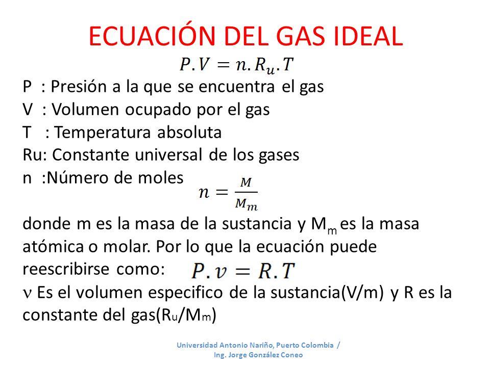 ECUACIÓN DEL GAS IDEAL Universidad Antonio Nariño, Puerto Colombia / Ing. Jorge González Coneo P : Presión a la que se encuentra el gas V : Volumen oc