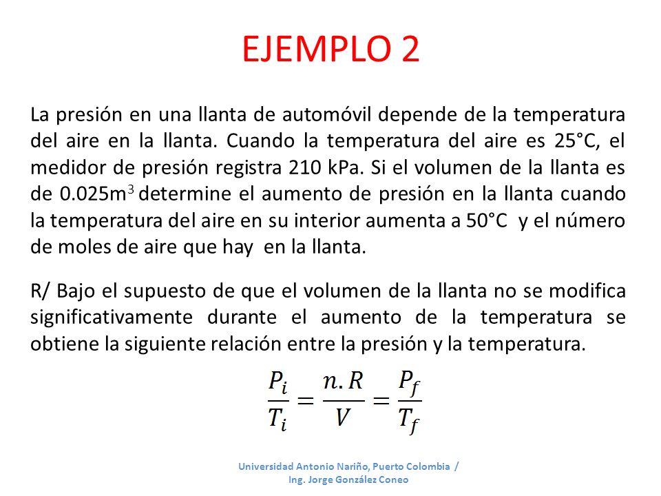 EJEMPLO 2 Universidad Antonio Nariño, Puerto Colombia / Ing. Jorge González Coneo La presión en una llanta de automóvil depende de la temperatura del