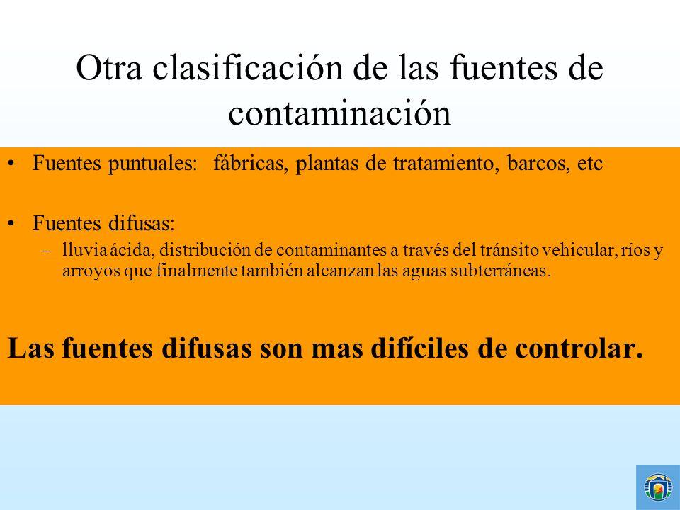 Otra clasificación de las fuentes de contaminación Fuentes puntuales: fábricas, plantas de tratamiento, barcos, etc Fuentes difusas: –lluvia ácida, di