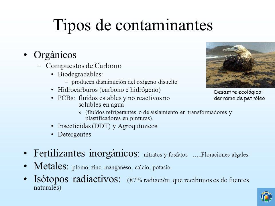 Tipos de contaminantes Orgánicos –Compuestos de Carbono Biodegradables: –producen disminución del oxígeno disuelto Hidrocarburos (carbono e hidrógeno)