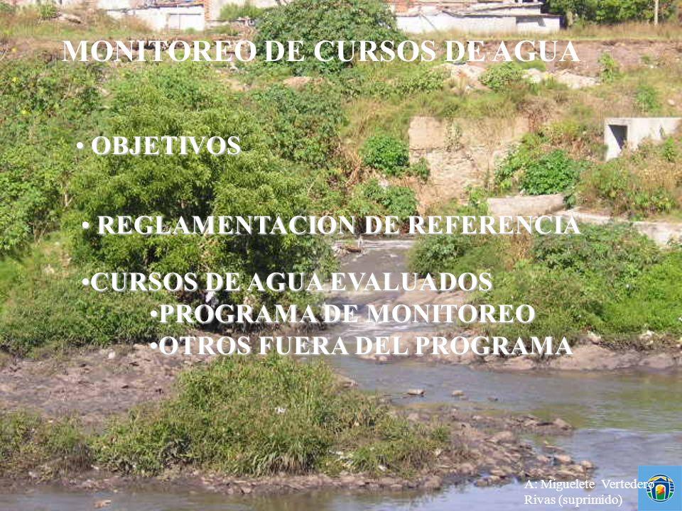 MONITOREO DE CURSOS DE AGUA OBJETIVOS OBJETIVOS REGLAMENTACION DE REFERENCIA REGLAMENTACION DE REFERENCIA CURSOS DE AGUA EVALUADOSCURSOS DE AGUA EVALU