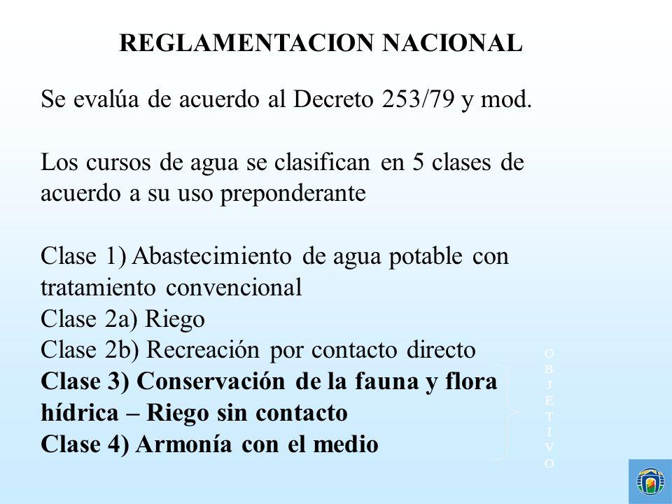 REGLAMENTACION NACIONAL Se evalúa de acuerdo al Decreto 253/79 y mod. Los cursos de agua se clasifican en 5 clases de acuerdo a su uso preponderante C
