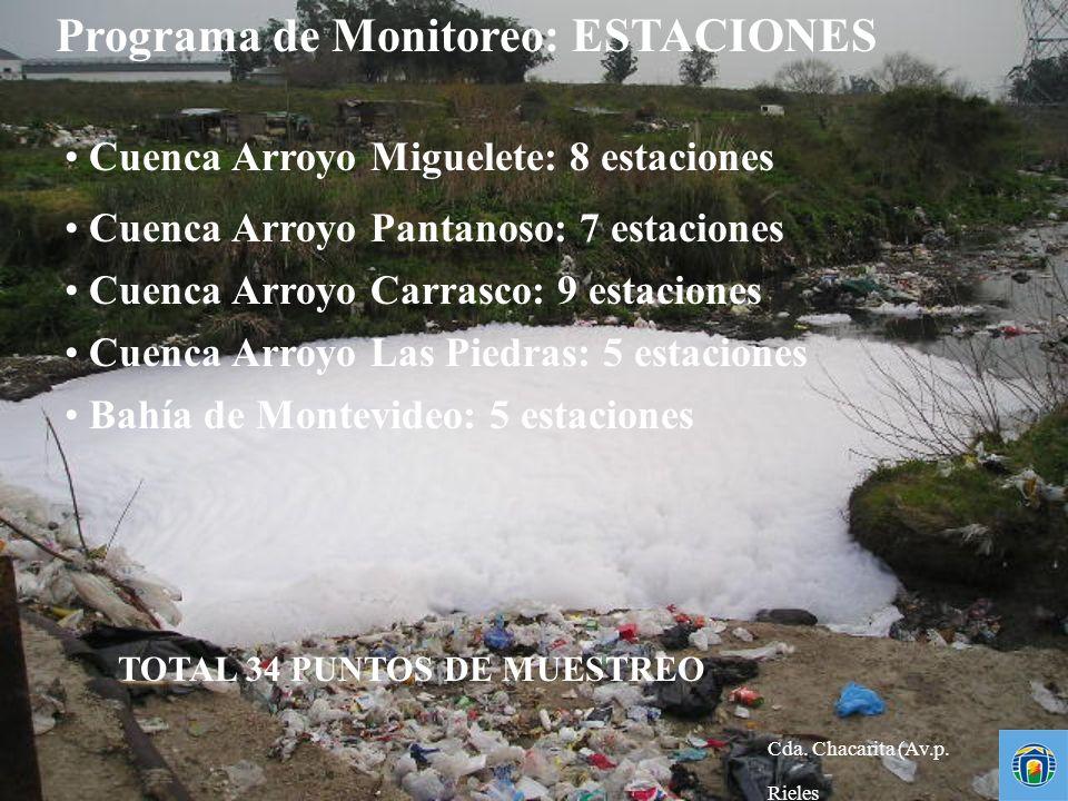 Programa de Monitoreo: ESTACIONES Cuenca Arroyo Miguelete: 8 estaciones Cuenca Arroyo Pantanoso: 7 estaciones Cuenca Arroyo Carrasco: 9 estaciones Cue