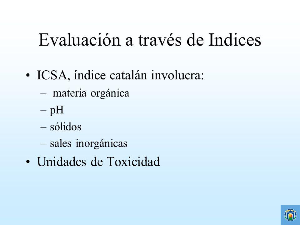 Evaluación a través de Indices ICSA, índice catalán involucra: – materia orgánica –pH –sólidos –sales inorgánicas Unidades de Toxicidad