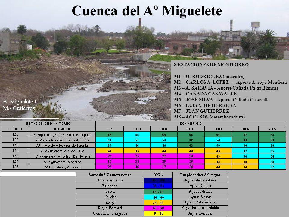 Cuenca del Aº Miguelete A. Miguelete J. M.- Gutierrez 8 ESTACIONES DE MONITOREO M1 – O. RODRIGUEZ (nacientes) M2 – CARLOS A. LOPEZ - Aporte Arroyo Men