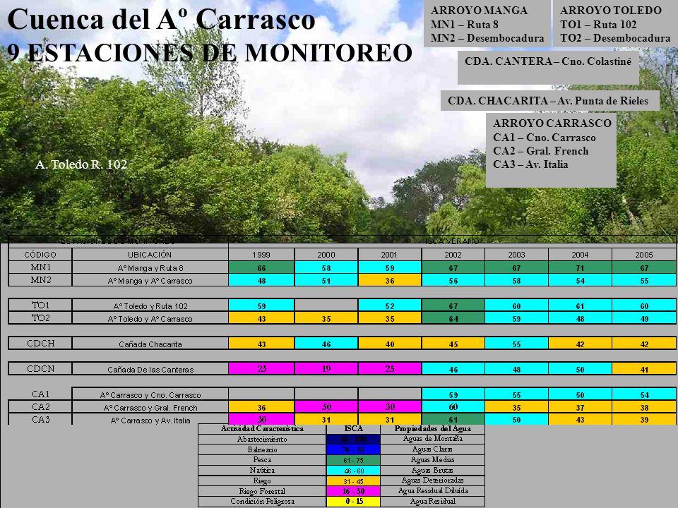 Cuenca del Aº Carrasco 9 ESTACIONES DE MONITOREO ARROYO TOLEDO TO1 – Ruta 102 TO2 – Desembocadura CDA. CANTERA – Cno. Colastiné CDA. CHACARITA – Av. P