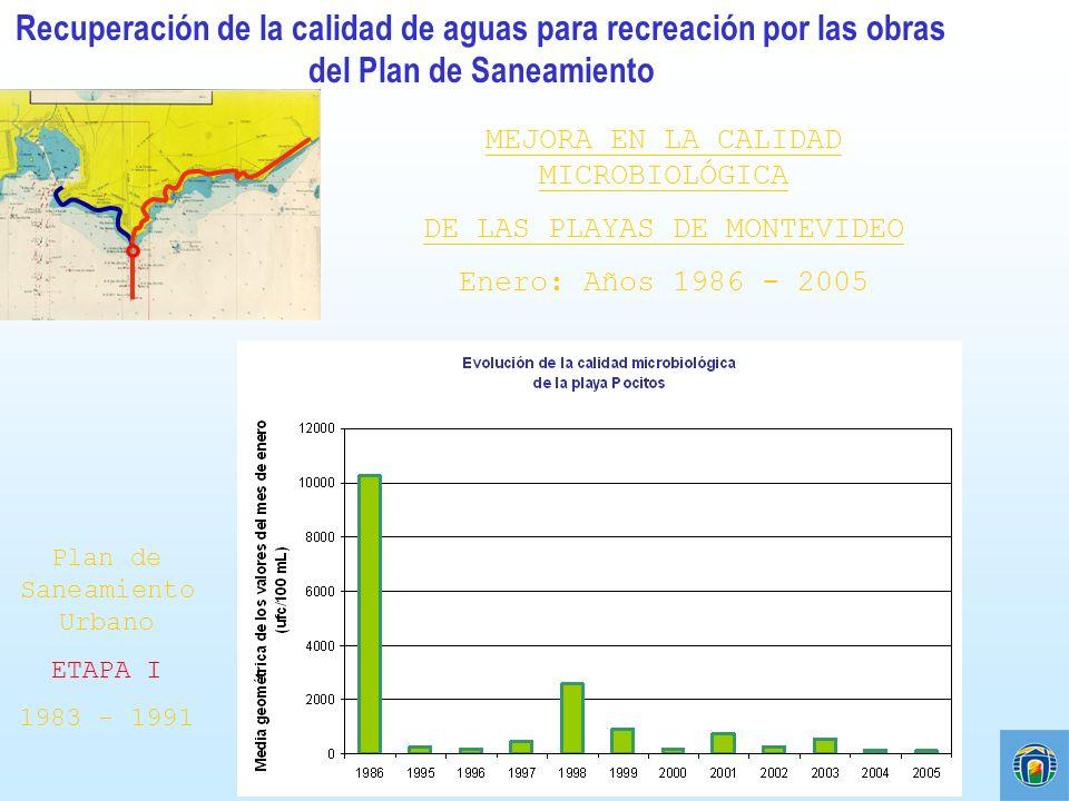 Plan de Saneamiento Urbano ETAPA I 1983 - 1991 MEJORA EN LA CALIDAD MICROBIOLÓGICA DE LAS PLAYAS DE MONTEVIDEO Enero: Años 1986 - 2005 Recuperación de