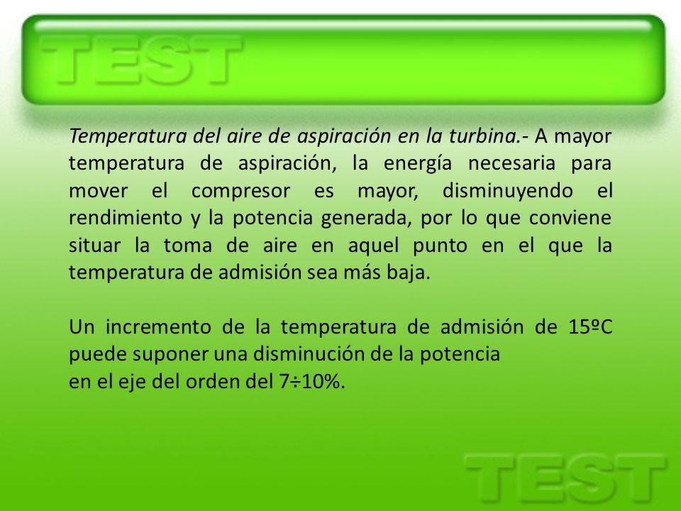 Temperatura del aire de aspiración en la turbina.- A mayor temperatura de aspiración, la energía necesaria para mover el compresor es mayor, disminuye