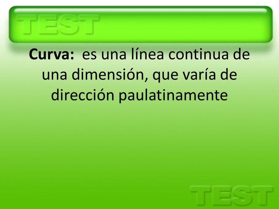 Operación: es el l método, acto, proceso, o efecto de utilizar un dispositivo o sistema.