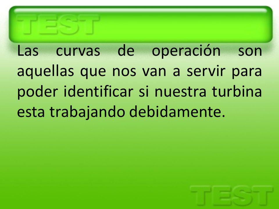 Las curvas de operación son aquellas que nos van a servir para poder identificar si nuestra turbina esta trabajando debidamente.