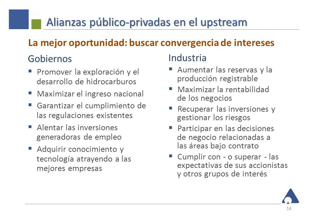 Gobiernos Promover la exploración y el desarrollo de hidrocarburos Maximizar el ingreso nacional Garantizar el cumplimiento de las regulaciones existe