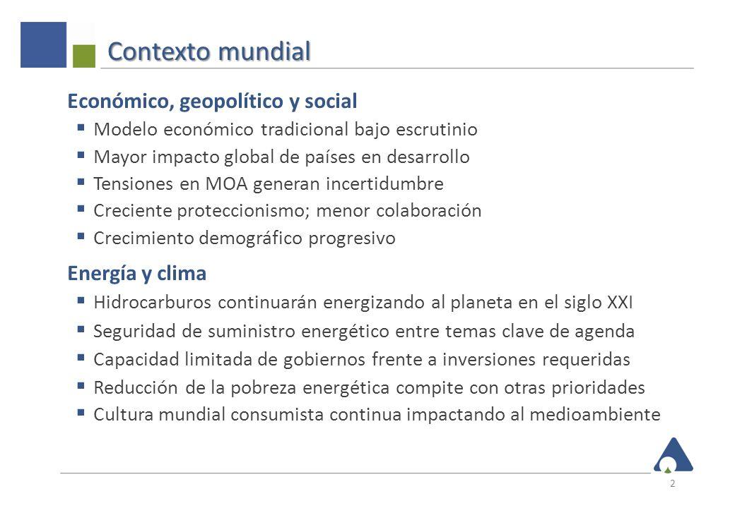 Contexto mundial 2 Económico, geopolítico y social Modelo económico tradicional bajo escrutinio Mayor impacto global de países en desarrollo Tensiones