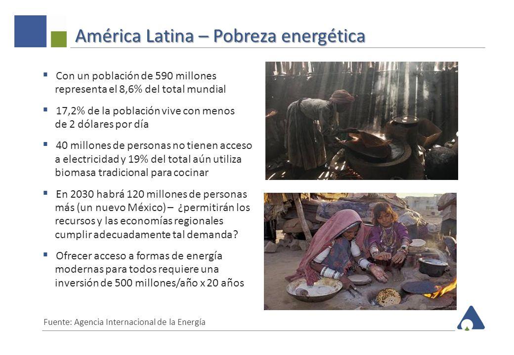 América Latina – Pobreza energética Con un población de 590 millones representa el 8,6% del total mundial 17,2% de la población vive con menos de 2 dó