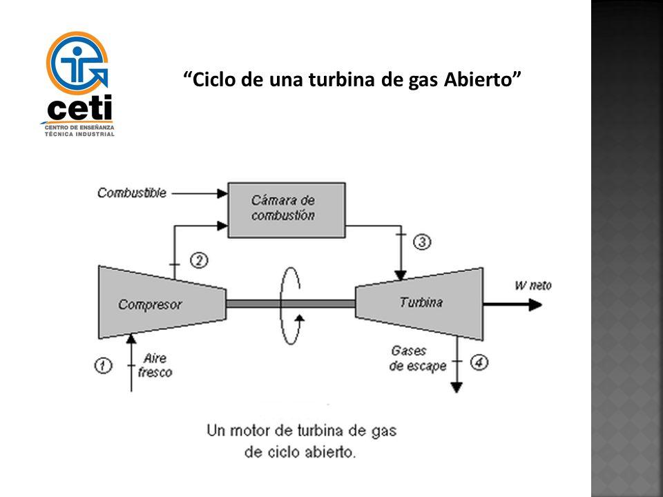 Ciclo de una turbina de gas Abierto