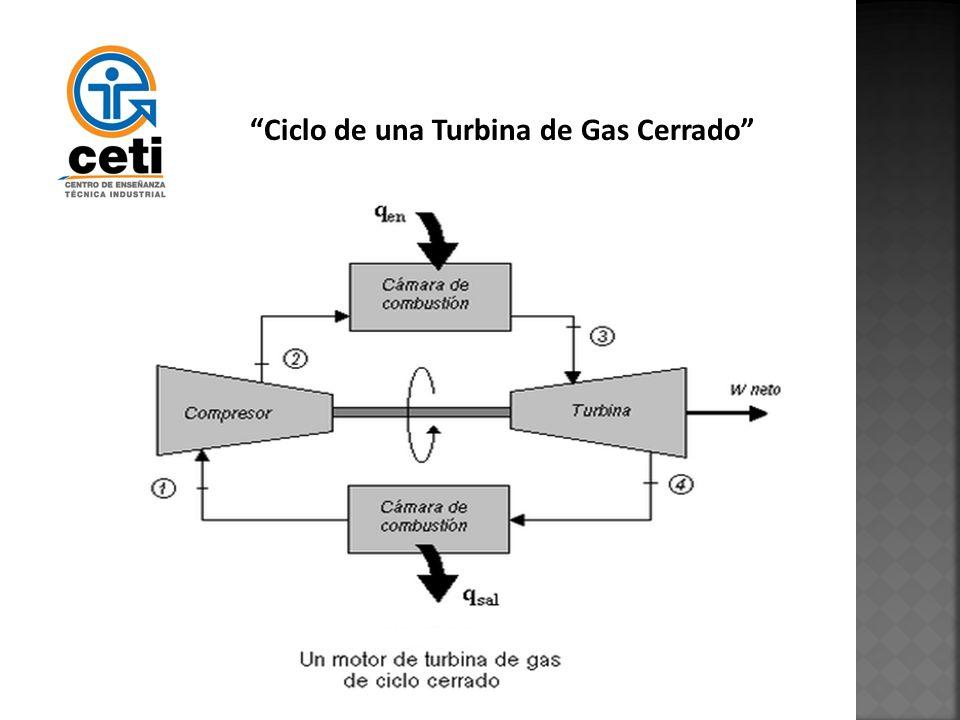 Ciclo de una Turbina de Gas Cerrado