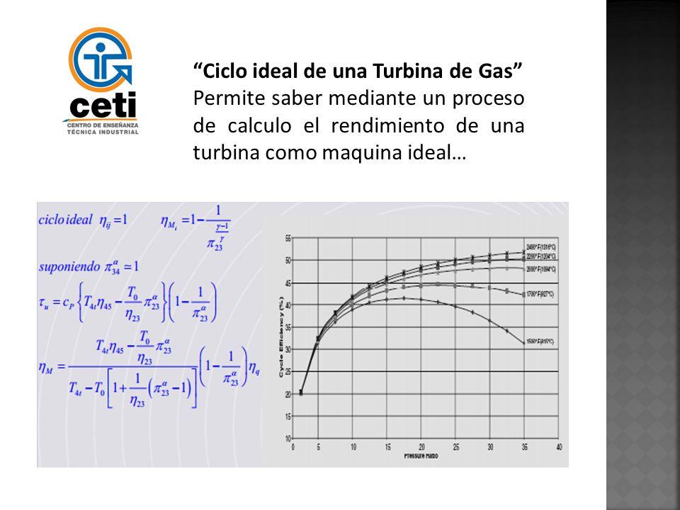 Ciclo ideal de una Turbina de Gas Permite saber mediante un proceso de calculo el rendimiento de una turbina como maquina ideal…